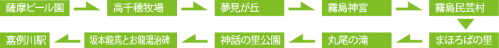 「霧島」周遊6時間コース・A