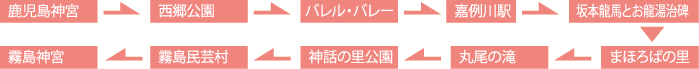 「霧島」周遊6時間コース・B